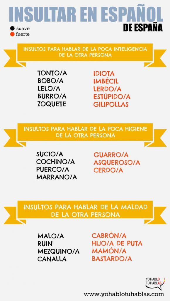 insultos en español