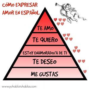 expresar amor en español