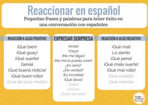 reaccionar en español